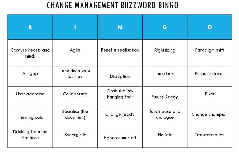 Change Management Buzzword Bingo!