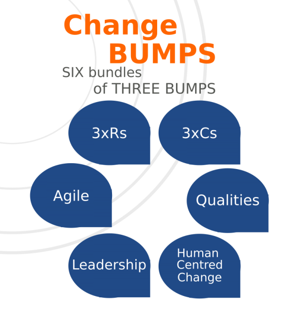 Change Bus Product image