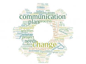 Internal Communications Word Cloud