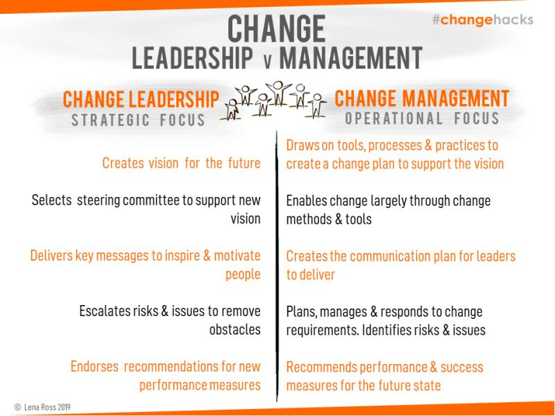 Change leaders vs change managers chart