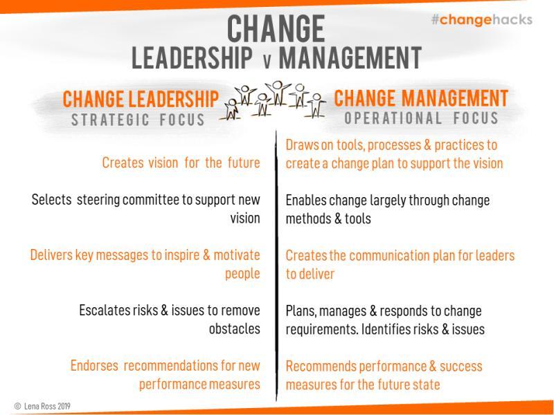 Change leaders vs change managers chart